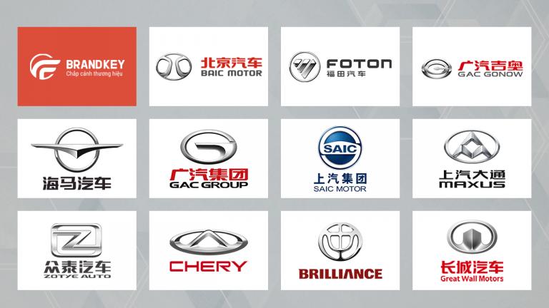 Logo các hãng xe ô tô Trung Quốc